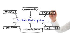 social-enterprise-6-aspects